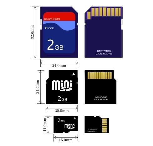 Card de memorie SD - SDHC, SDXC, miniSD, microSD