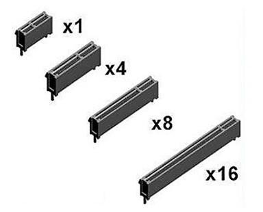 Dimensiunea sloturilor PCI Express