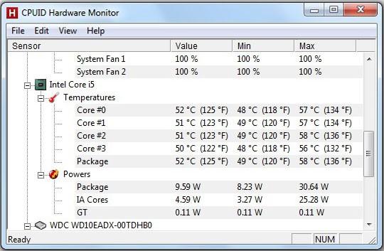 Care este temperatura normala a procesorului