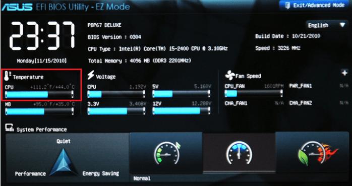Temperatura procesorului: cum o pot afla, care este normala si de ce este periculoasa supraincalzirea