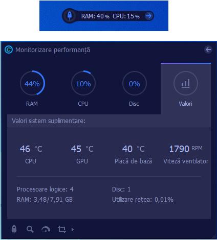 Monitorizarea performantei sistemului